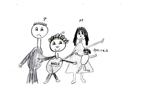 Testa Carta e Matita: indicazioni sui rapporti affettivi dei bimbi